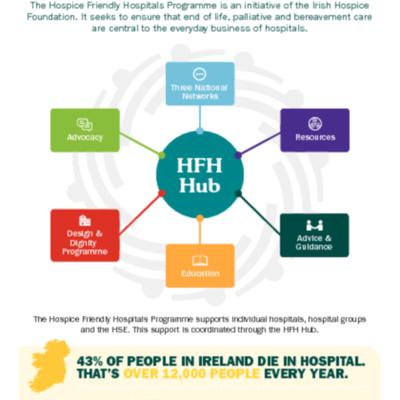 Hospice Friendly Hospitals Hub.